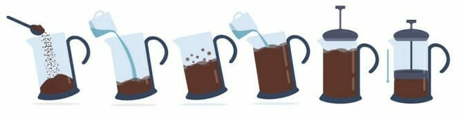 French press brewing step by step