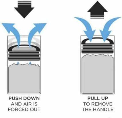 EVAK Airtight Lid System